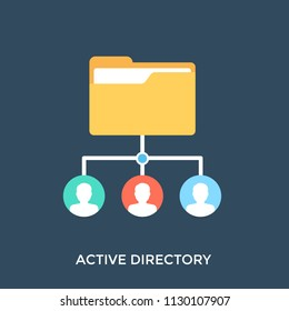 An icon depicting different networks attached to a folder defining the concept of active directory.