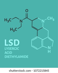 Icon formula of psychedelic drug LSD.