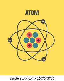 Icon of the molecule of the atom. Around the nucleus of the atom is the orbit, protons, electrons, neutrons.