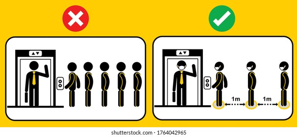Icon people waiting for elevator or lift.Social distancing when go back to work after corona virus covid 19 spread concept.Man and women keep distance queue 1 meter.New normal sign symbol flat vector.