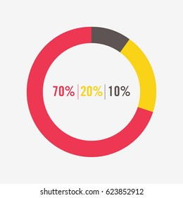 icon pie red, yellow and black chart 70,20,10 percent vector