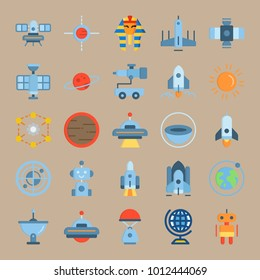 icon set about Universe with planet, planet saturn, face, red and planet earth
