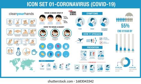 Ausbruch von Coronavirus und Influenza. COVID-19.