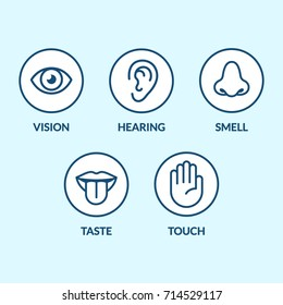 Icon set of the five human senses: vision (eye), smell (nose), hearing (ear), touch (hand), taste (mouth with tongue). Simple, minimal line icons vector illustration.