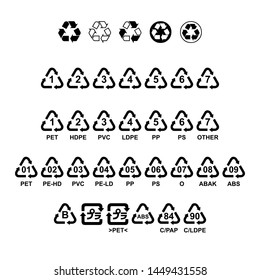 icon set of recycling symbols. Recycled eco Vector