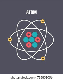 Icon structure of the nucleus of the atom. Around the atom, gamma waves, protons, neutrons and electrons.
