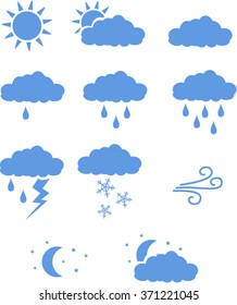 Icon Weather Set: sunny, cloudy, rain, storm, snow, wind, night