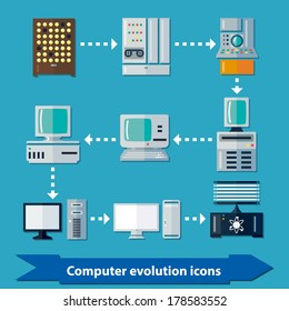 Icons with computer evolution in flat colors. Computer infographics. From oldest lamp computer to quantum