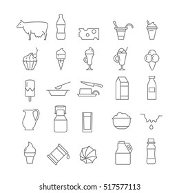 Icons with dairy products