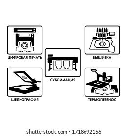 icons indicating the method of drawing on clothing, sublimation, silkscreen printing, thermal transfer, embroidery, digital printing