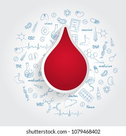 Icons For Medical Specialties. Hematology And Blood Concept. Vector Illustration With Hand Drawn Medicine Doodle. Blood, Cell, Artery, Plasma, Vein, Transfusion