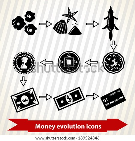 money and its evolution