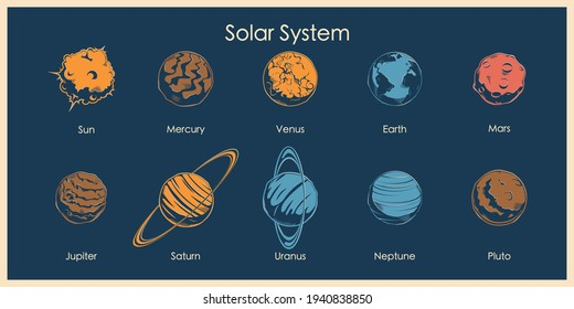 Icons planets of the solar system in retro style. Collection of planets in solar system, astronomical observatory: Mercury, Venus, Earth, Mars, Jupiter, Saturn, Uranus, Neptune, Pluto.
