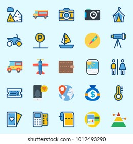 Icons set about Travel with train ticket, sailboat, motorbike, poker, worldwide and car