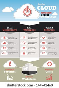 Icons, symbols and effects of a modern cloud office environment