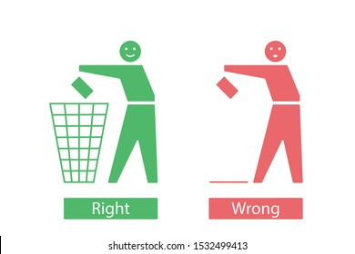 Icons with tidy man that throws away waste to the bin and sloppy person that drops garbage to the floor. Responsible and irresponsible attitude to the environment concept. Vector illustration.