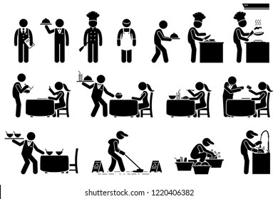 Icons for workers, employees, and customers at restaurant. Stick figures are manager, chef, supervisor, cleaner, waiter, and client. The cook is preparing food and the waiter serve the dish.
