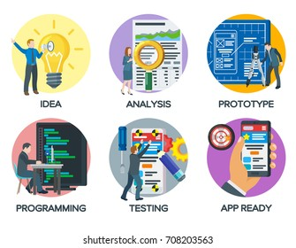 From idea to finished product. Modern illustration of business project startup process. A set of icons for presentation and landing page. Project idea, analysis, prototype, programming, testing.