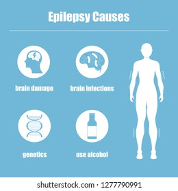 The idea of the project information about the causes of epilepsy. Vector illustration . Flat style.