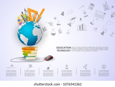 Ideas concept for Education technology, Online Learning , Training, with communication technology in the learning device environment and a knowledge icon. Vector illustration.