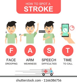 Identifying the Early Signs of Stroke for man. Health and Medical infograpic elements on white background.