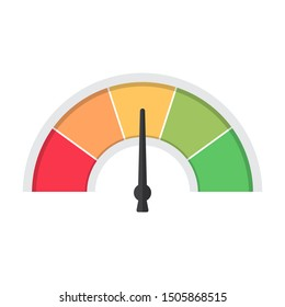 Idicator of satisfaction customer in a flat design. Speedometer rate. Feedback concept