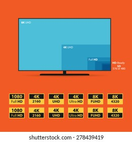 Illustration of 8K screen. Compare with other screen techology. Set of HD stickers.