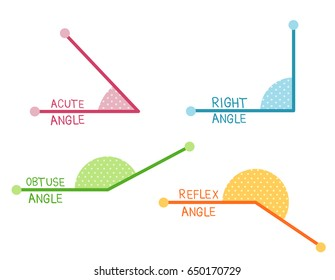 b899311ea Illustration of Acute, Right, Obtuse and Reflex Angles in Different Colors