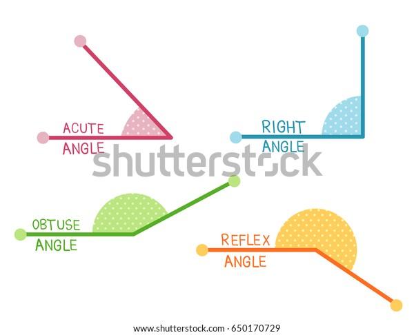 鋭角、右鈍角、反射角の異なる色のイラスト」のベクター画像素材 ...