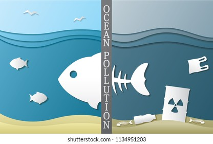 Illustration of antropogenic influence on oceans