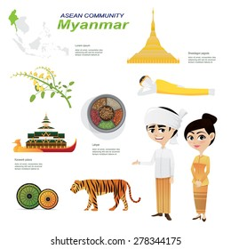 Illustration of cartoon infographic of myanmar asean community. Use for icons and infographic. traditional costume national flower animal food and landmark.Elements of this image furnished by NASA