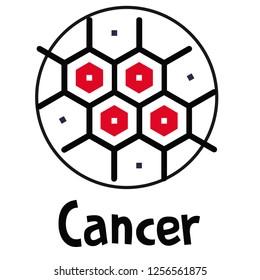 Illustration of cells cancer cells