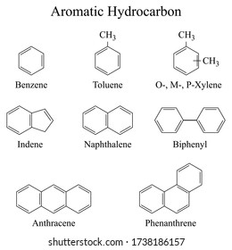 Illustration of chemical. Aromatic hydrocarbon is a hydrocarbon with sigma bonds and delocalized pi electrons between carbon atoms forming a circle.