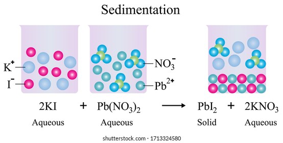 Illustration of chemical. The chemical reaction between two ionic solutions to form the lead iodide sedimentation. Education of chemistry on white background.