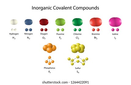 illustration of chemicals, Inorganic covalent compounds, Atom 3d