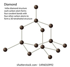 illustration of chemistry,  In the diamond structure, Atomic Diamond model
