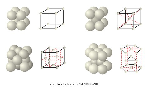 illustration of chemistry, Giant metallic structures, Metals are giant structures with metal ions arranged in a regular, repeating lattice with layers of metal ions
