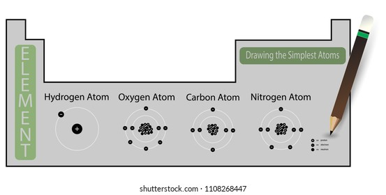 Simplest Atomic Model Hydrogen Carbon Oxygen Stock Vector Royalty