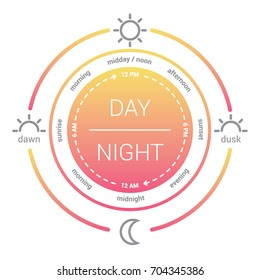 Illustration of a clock with the time of day and am pm. flat design vector. Day and night clock pink