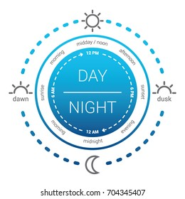 Illustration of a clock with the time of day and am pm. flat design vector. Day and night clock