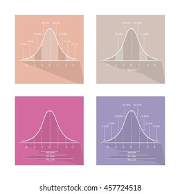 Illustration Collection of Gaussian Bell or Normal Distribution and Standard Deviation Cruve Label.