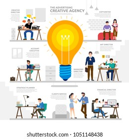 Illustration concept advertising creative agency. Working group of peoples as  infographic. Flat design vector.