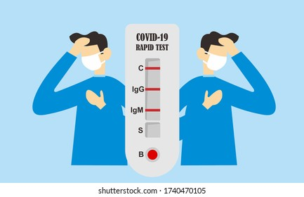 Illustration of Coronavirus Rapid Test with positive results. Two people who were sick were tested and the results were positive for Coronavirus (2019-nCov).