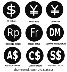 Illustration of the currency symbol of the United States Dollar, Chinese Yuan, Japanese Yen, Indonesian Rupiah, French Franc, German Deutsche Mark, Australian Dollar, Canada Dollar, Singapore Dollar