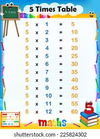 Illustration of a cute and colorful mathematical times table with answers. 5 times table