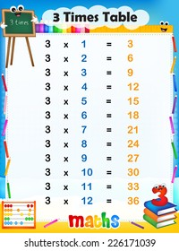 Multiplication Chart Images Stock Photos Vectors Shutterstock