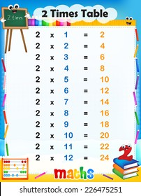Illustration of a cute and colorful mathematical times table with answers. 2 times table