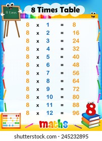 Illustration of a cute and colorful mathematical times table with answers. 8 times table
