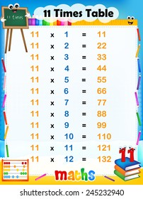 Illustration of a cute and colorful mathematical times table with answers. 11 times table