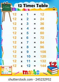 Illustration of a cute and colorful mathematical times table with answers. 12 times table